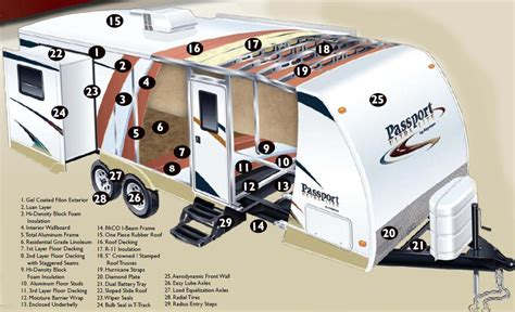 Keystone Raptor Floor Plans by Diy Travel Trailer Construction Plans Plans Free