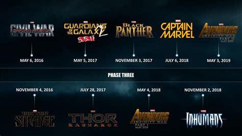 film marvel in sequenza marvel phase 3 timeline image reveals big superhero plans