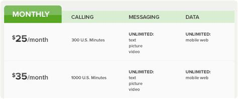 cricket phone company huawei pillar m615 phone prepaid cricket titanic store