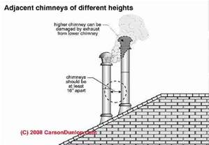 safety clearance requirements between metal chimneys