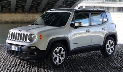 jeep renegade 2020 price 2020 jeep renegade price specs review release date 2020