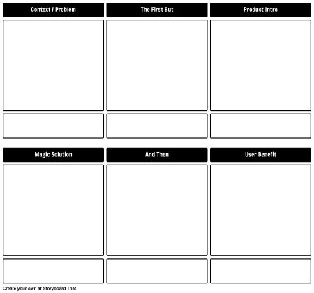 product development business template product development template lean manufacturing
