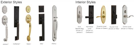 Sunsetter Awnings Reviews Entry Door Hardware Options Shank Door Co