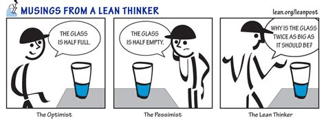 design thinking jokes how has lean thinking changed your perspective on things