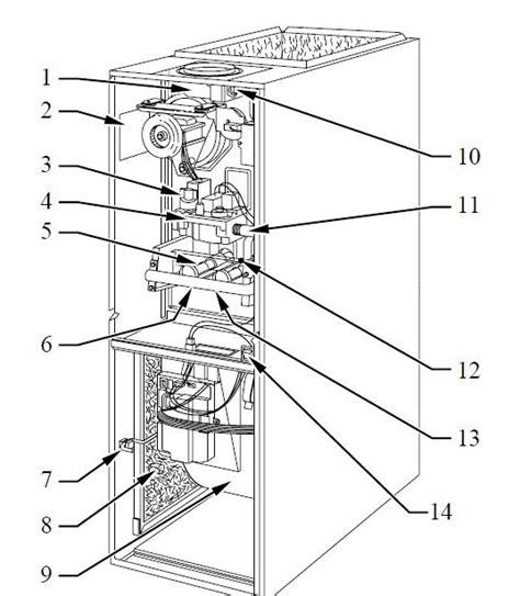 bryant furnace parts diagram bryant furnace plus 80 parts diagram