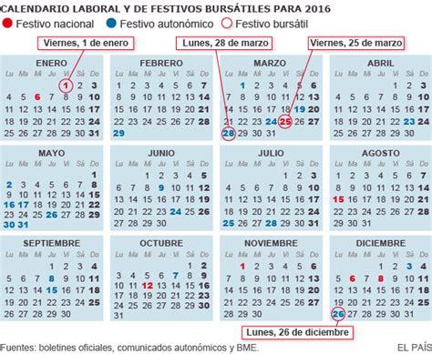calendario de impuestos 2016 guatemala el calendario burs 225 til de espa 241 a en 2016 solo tiene cuatro