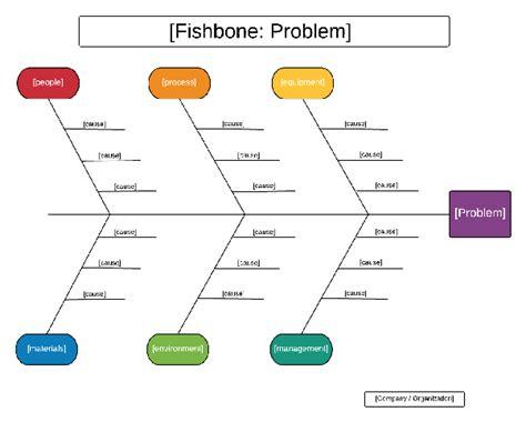 cara membuat mind map dengan photoshop fishbone diagram mind map image collections how to guide