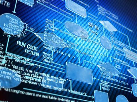 software design software design and productivity coordinating sdp cg nitrdgroups portal