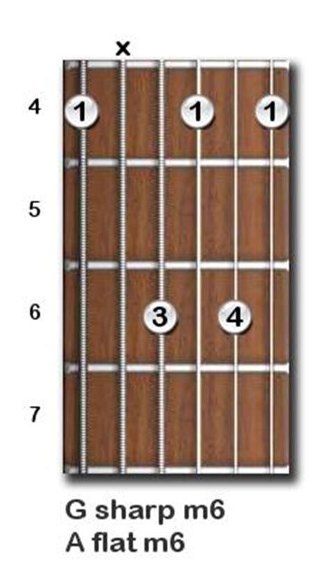 Guitar chords chart: G#m6 G Sharp Chord Guitar Finger Position