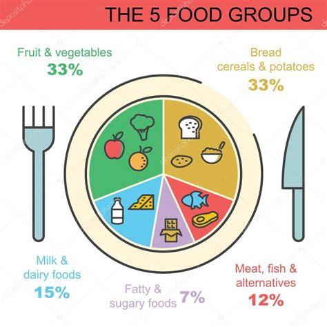 stock alimenti i 5 gruppi di alimenti vettoriali stock 169 tulpahn 96269260