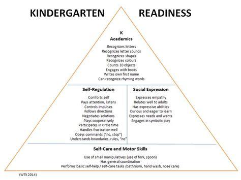 activities for kindergarten readiness understanding the 7 domains of elors