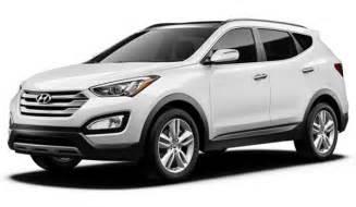 Kia Sportage Vs Santa Fe 2016 Kia Sportage Vs 2016 Hyundai Santa Fe Sport
