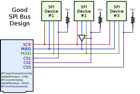 arduino pull up resistor spi better spi design in 3 steps dorkbotpdx