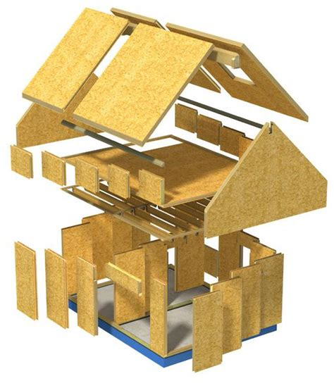 sip panel house what are structural insulated panels sips