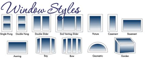 different types of house windows different types of house shutters digs decor