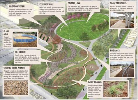 235 best storm water management images on pinterest rain garden landscape architecture design