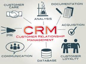 Crm Description by Introduction To The Crm Project The Strategic Crm Project