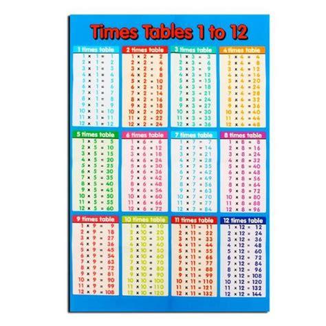 Multiplek Tebal 2 Cm table de multiplication achat vente table de multiplication pas cher soldes d 232 s le 10