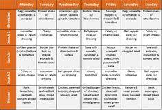 Plans on pinterest ketogenic diet keto diet plan and diet plans