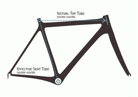 compact frame compact frame sizing bikeradar forum