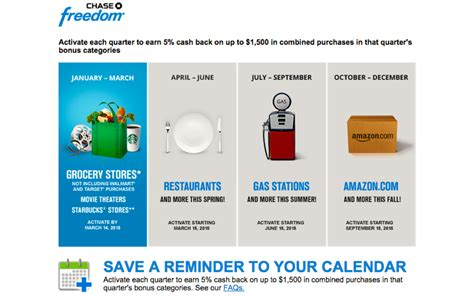 Freedom Rewards Calendar 2015 Search Results For Freedom Calendar 2013