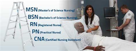 Nursing Programs In - nursing ladder