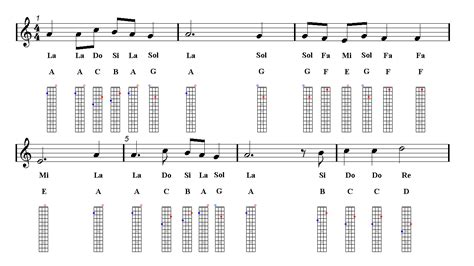 secret acoustic chords ukulele the secret of monkey island theme sheet