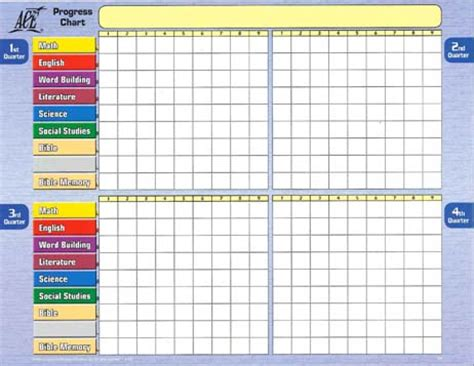 printable graphs for student progress student progress chart from accelerated christian education