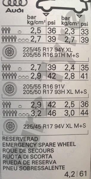 2008 onwards audi a3 tyre pressure placard tyre