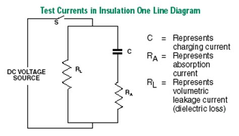 insulation tester circuit diagram understanding insulation resistance testing from davis