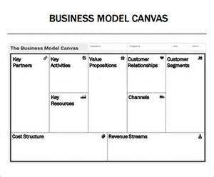 Business Plan Canvas Template Business Model Canvas Printable Pictures To Pin On