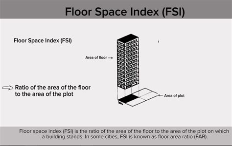 calculate floor area what is fsi exle calculation for a building civilology