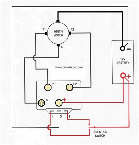 titan solenoid wiring diagram dna knowledge base titan solenoid in cab swtich wiring