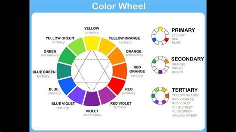 analagous colors colour theory analagous triadic harmonies
