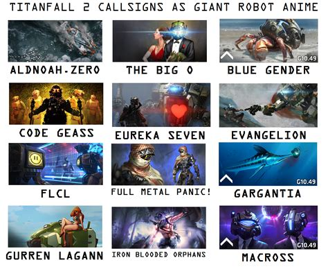 Titanfall Meme - meme titanfall 2 callsigns as giant robot anime gamingmeme