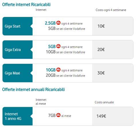 offerte mobile vodafone ricaricabile vodafone tariffe per tablet pc e chiavette al 7