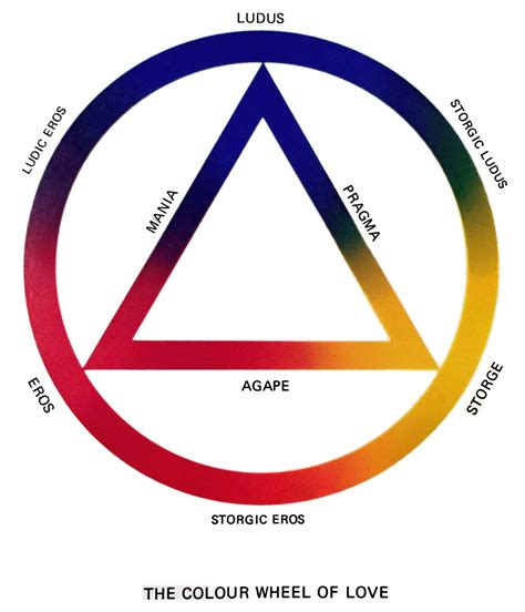color wheel theory color wheel theory of