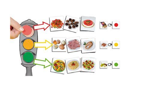 educazione alimentare educazione alimentare nutrizionistavenosi it