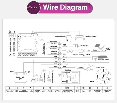 remote engine start alarm wiring diagram wiring