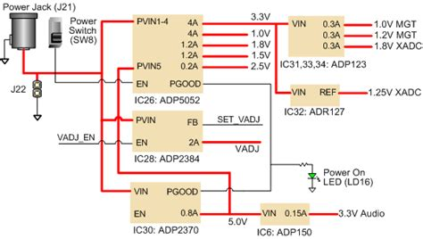 din wiring diagram linear actuator linear actuator