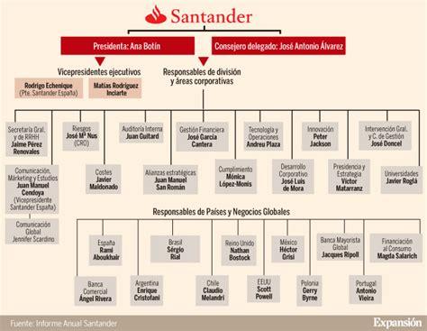 grupo banco santander empresas juan manuel cendoya nombrado vicepresidente de santander
