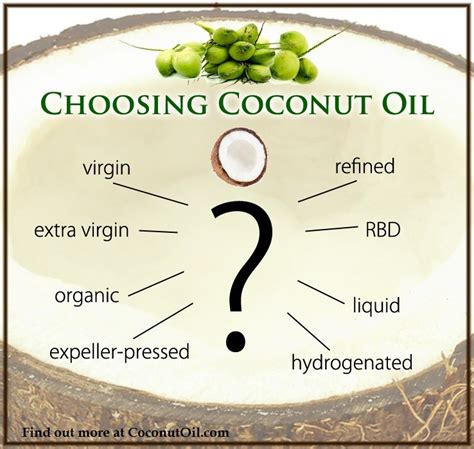 how the choose the best what type of coconut is best how to choose a coconut