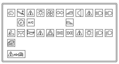 Ford Ikon Cv C195 2008 2010 Fuse Box Diagram