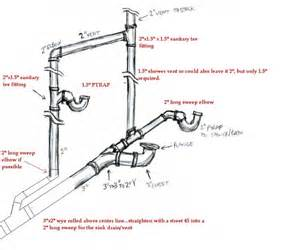 Moving Bathroom Plumbing Moving Main Bathroom Drainage Related