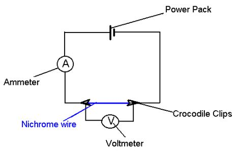 resistors experiment the aim of this investigation is to find out what happens to the resistance of a wire when the