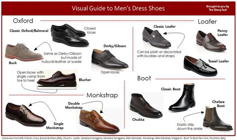 types of shoes shoe style guide part 1 the styles by the