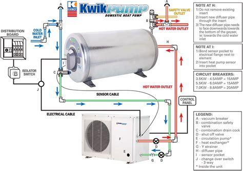 solar electrical wiring diagram solar system wiring