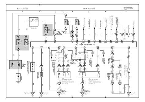 93 toyota corolla wiring diagram 93 mr2 ecu wiring diagram 93 get free image about wiring diagram