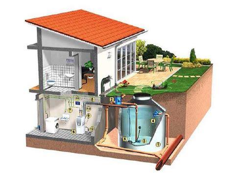 vasche raccolta acqua piovana recupero acqua piovana