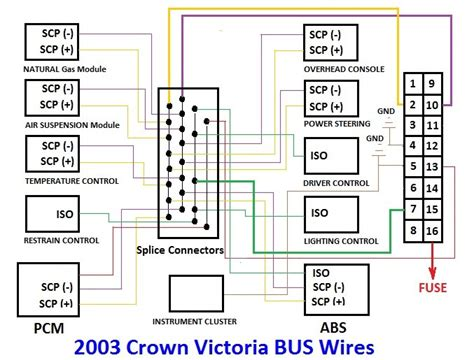jaguar s type wiring diagram efcaviation